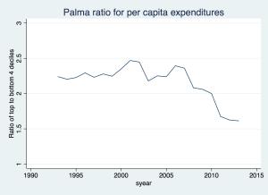 palmaratio1993-2013